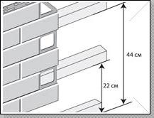 Подготовка стен и установка обрешетки цокольного сайдинга FineBer