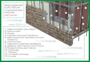 элементы вентилируемого фасада